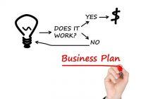 contoh bisnis plan