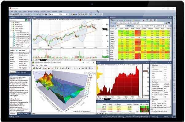 Software Gratis Analisa Teknikal Saham